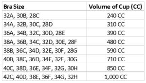 unnamed 300x172 - Comment choisir la taille d'implant mammaire adaptée à votre morphologie?